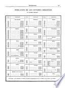 Censo jeneral de la república de Chile levantado el 19 de abril de 1865