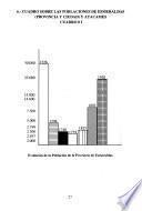 Historia social de Esmeraldas: A-B-C