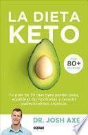 La Dieta Keto/ The Keto Diet