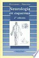 Neurología en esquemas