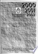 Plan nacional de inversiones públicas, periódo 2000-2002