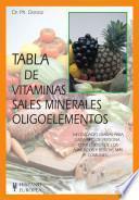 Tabla de vitaminas, sales minerales, oligoelementos